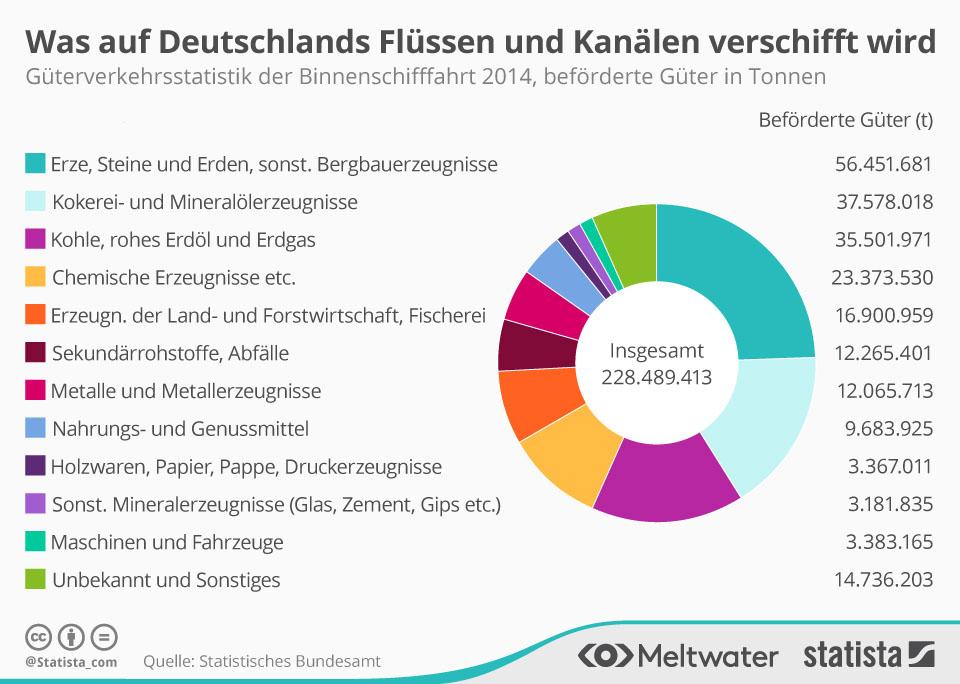 Jahres-Statistik 2014